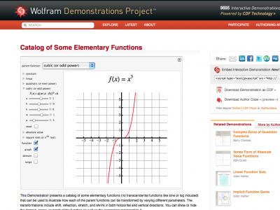 Screenshot of Catalog of Some Elementary Functions
