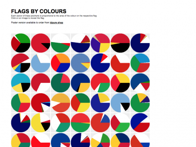Screenshot of Flags By Colours