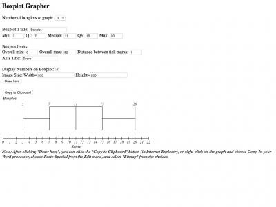 Screenshot of Boxplot Grapher