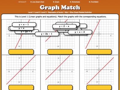Screenshot of Graph Match