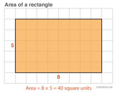 Screenshot of Area of a rectangle - animated demonstration