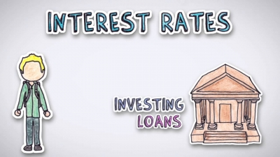 Screenshot of What are interest rates?