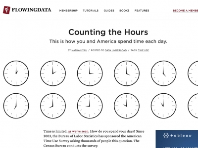 Screenshot of Counting the Hours