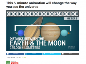 Screenshot of Animated Scale of the Universe