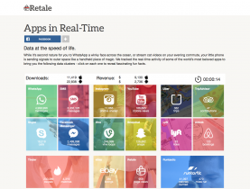 Screenshot of Apps in Real-Time
