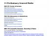 Screenshot of Year 11 Preliminary General Maths Video List