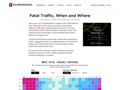 Screenshot of Fatal Traffic, When and Where