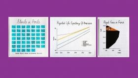 Screenshot of 3 ways to spot a bad statistic