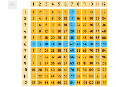 Screenshot of Multiplication Grid