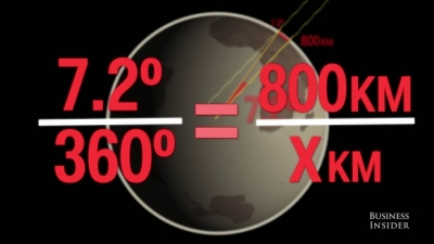 Screenshot of How Eratosthenes calculated the Earth's circumference
