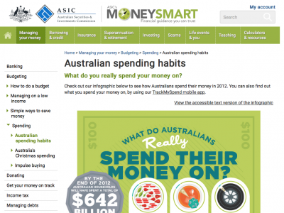 Screenshot of Australian spending habits