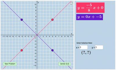 Screenshot of Solving Linear Systems by Graphing: Quiz