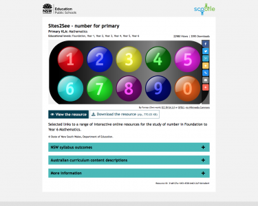 Screenshot of Sites2See – number for primary